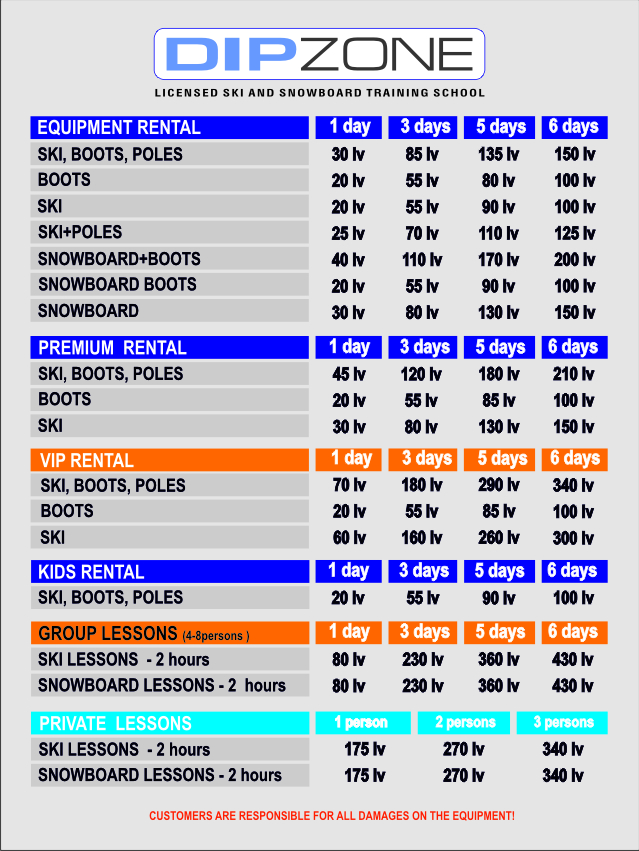 Dip_Zone_Prices_2015